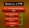 Органы власти в Пудоже